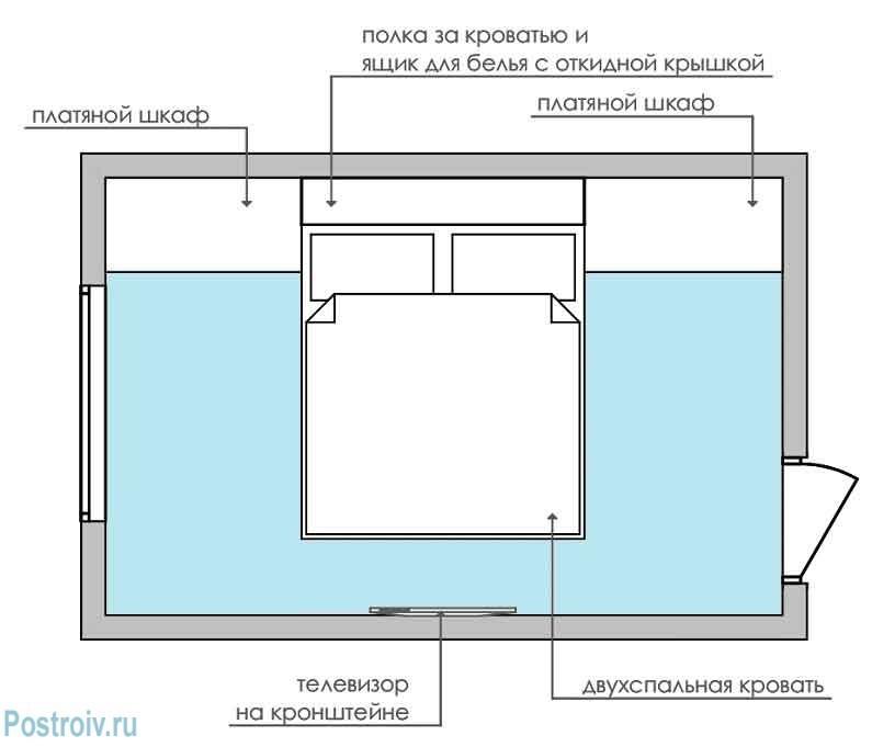 спальня 12 кв. м. планировка номер 2